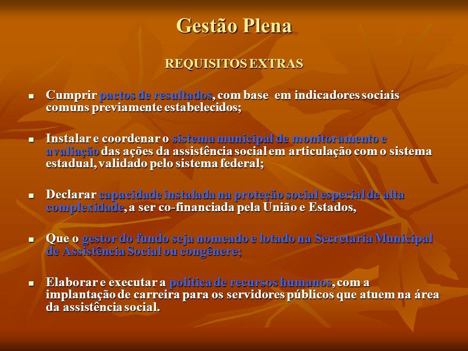 Gestão Plena REQUISITOS EXTRAS