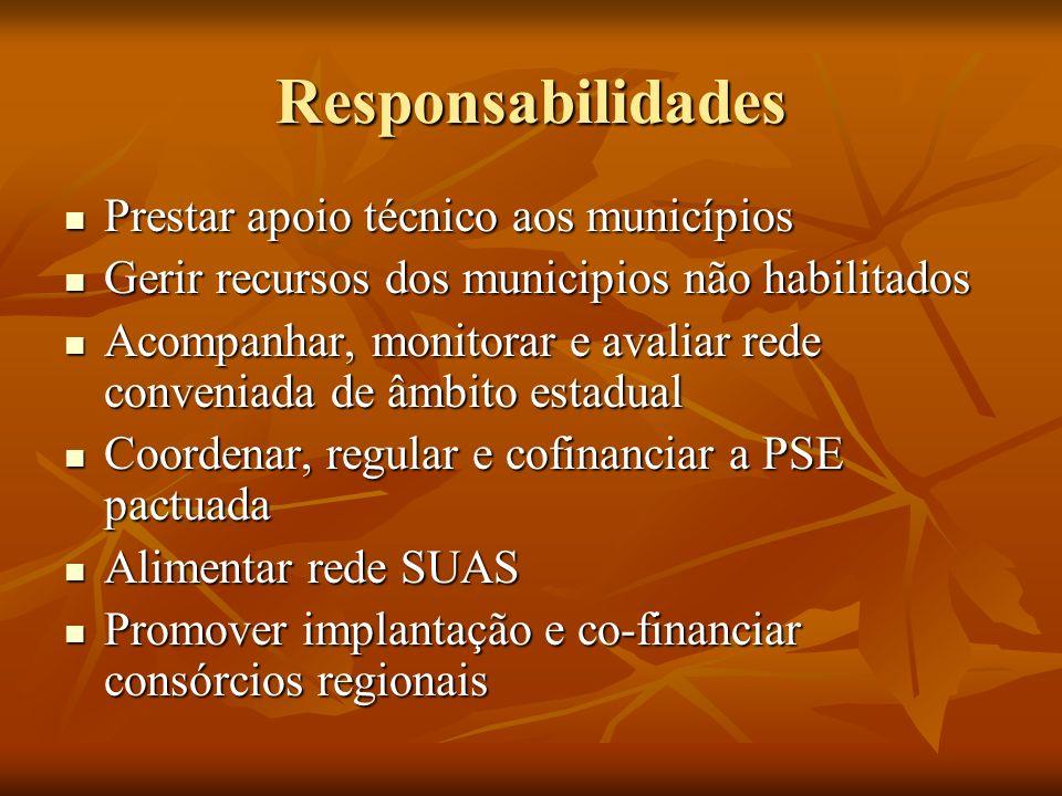 Responsabilidades Prestar apoio técnico aos municípios