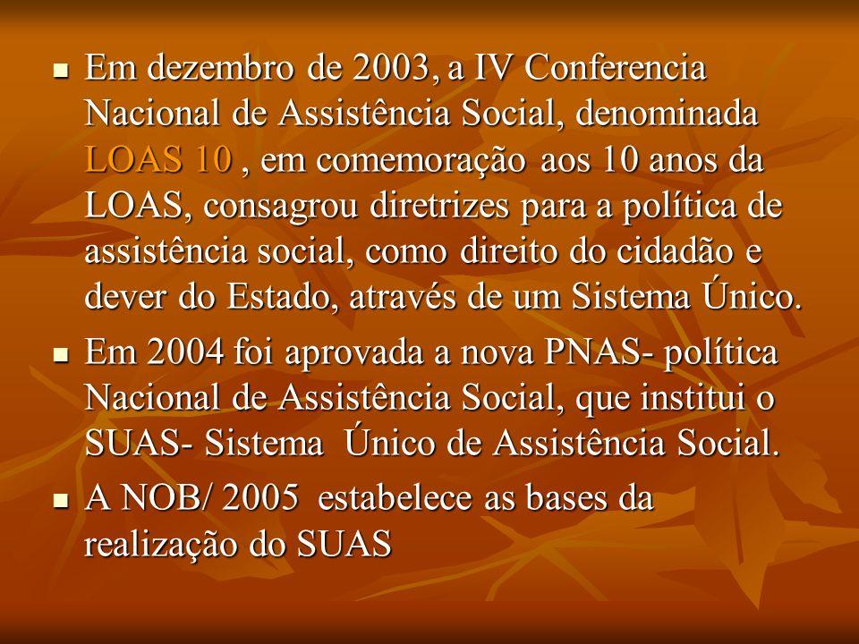 Em dezembro de 2003, a IV Conferencia Nacional de Assistência Social, denominada LOAS 10 , em comemoração aos 10 anos da LOAS, consagrou diretrizes para a política de assistência social, como direito do cidadão e dever do Estado, através de um Sistema Único.