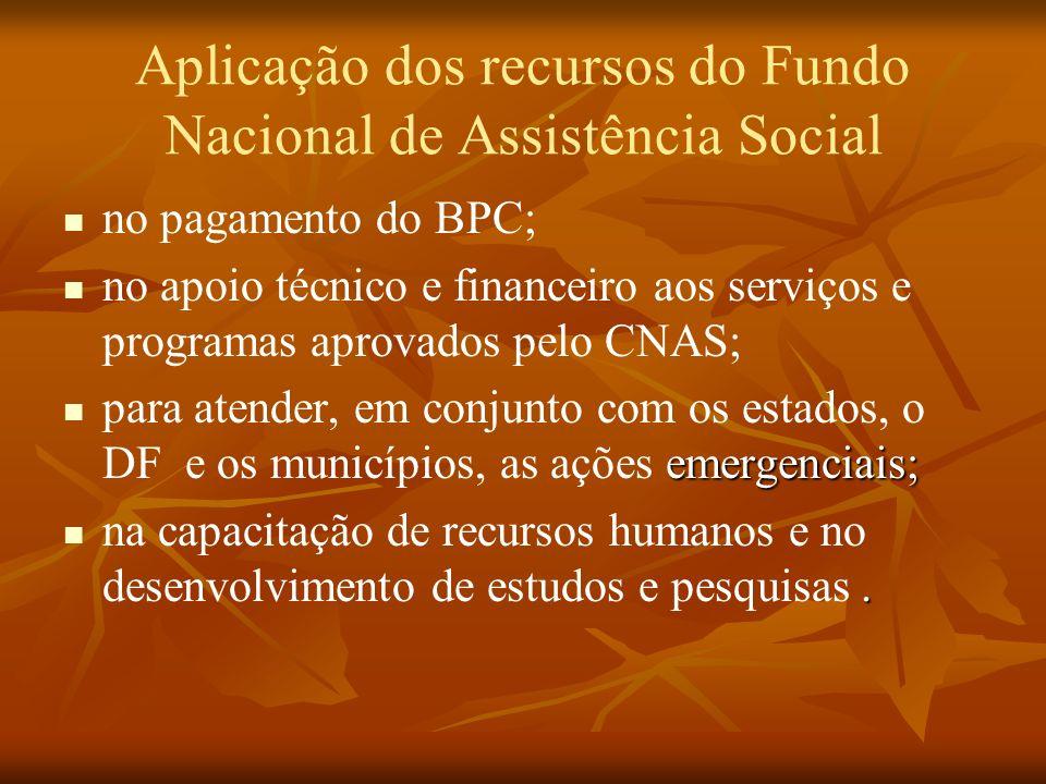 Aplicação dos recursos do Fundo Nacional de Assistência Social