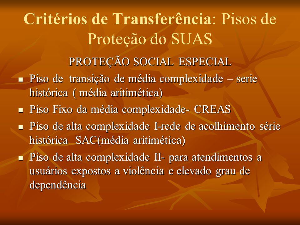 Critérios de Transferência: Pisos de Proteção do SUAS