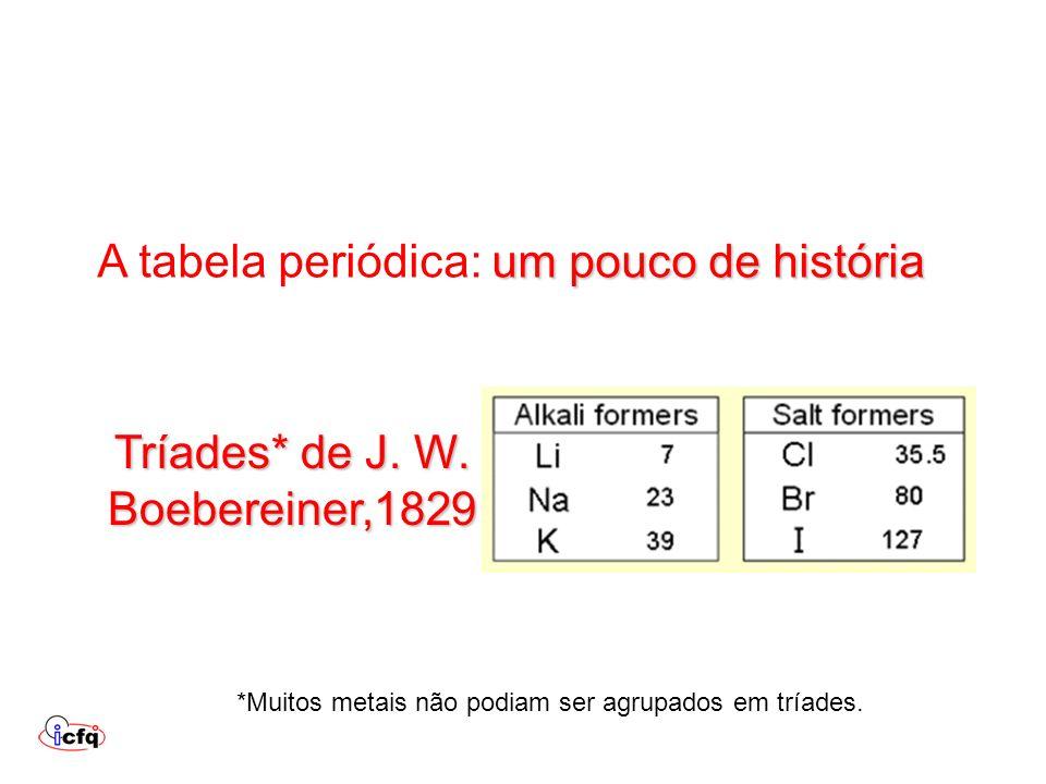 A tabela periódica: um pouco de história