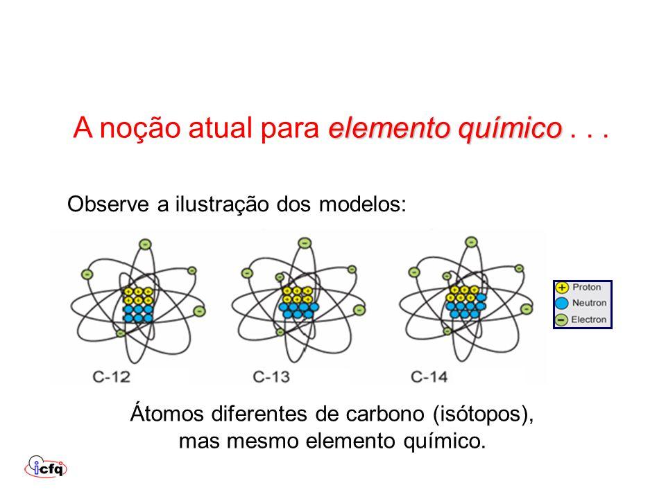 A noção atual para elemento químico . . .