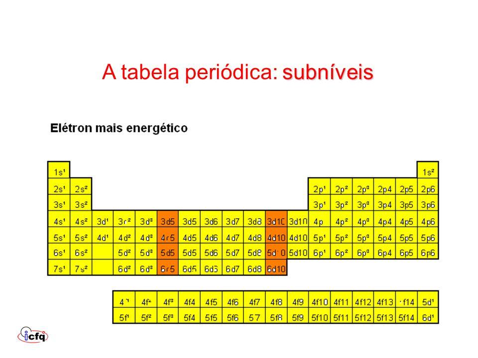 A tabela periódica: subníveis