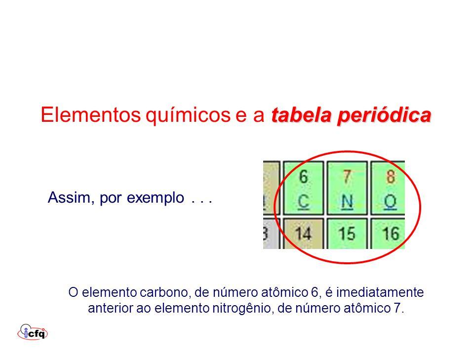Elementos químicos e a tabela periódica