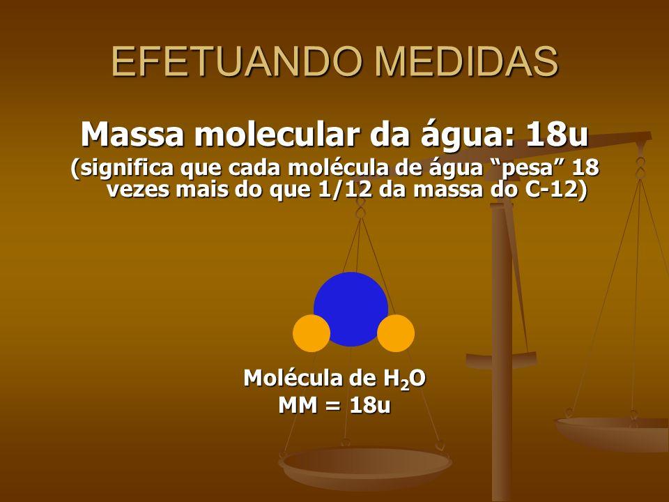 Massa molecular da água: 18u