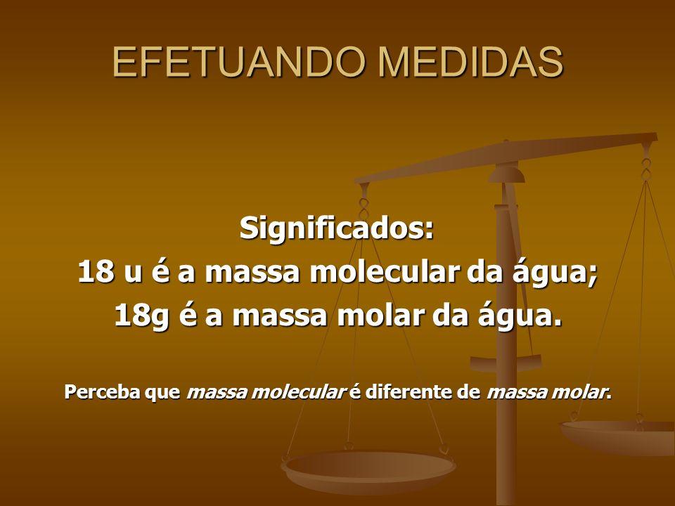 EFETUANDO MEDIDAS Significados: 18 u é a massa molecular da água;