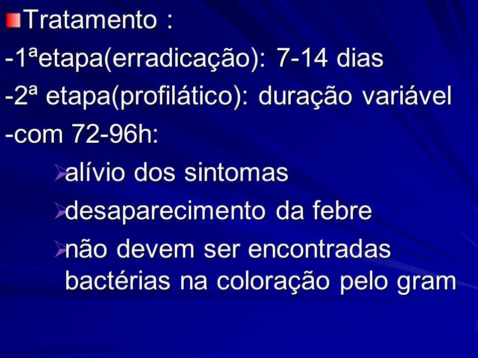 Tratamento : -1ªetapa(erradicação): 7-14 dias. -2ª etapa(profilático): duração variável. -com 72-96h: