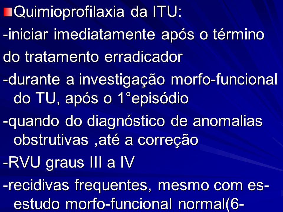 Quimioprofilaxia da ITU: