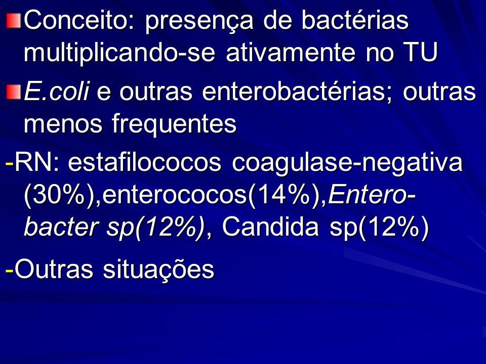 Conceito: presença de bactérias multiplicando-se ativamente no TU