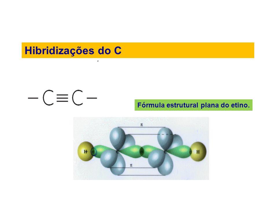 Hibridizações do C Fórmula estrutural plana do etino.