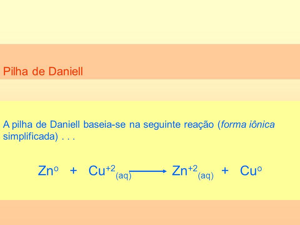 Zno + Cu+2(aq) Zn+2(aq) + Cuo