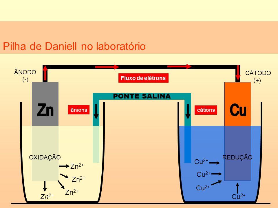 Pilha de Daniell no laboratório