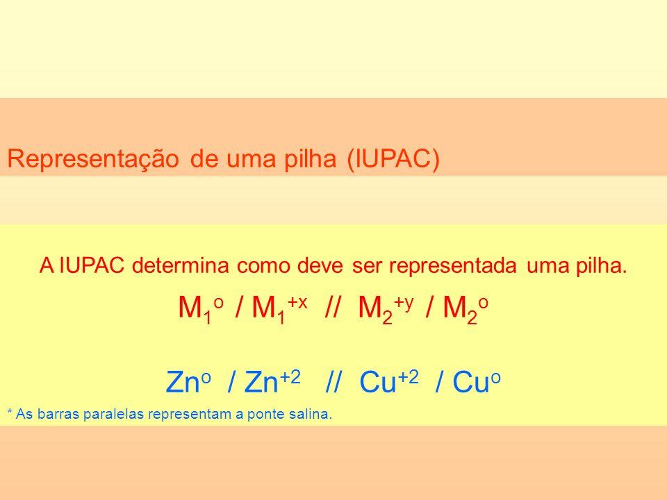 A IUPAC determina como deve ser representada uma pilha.