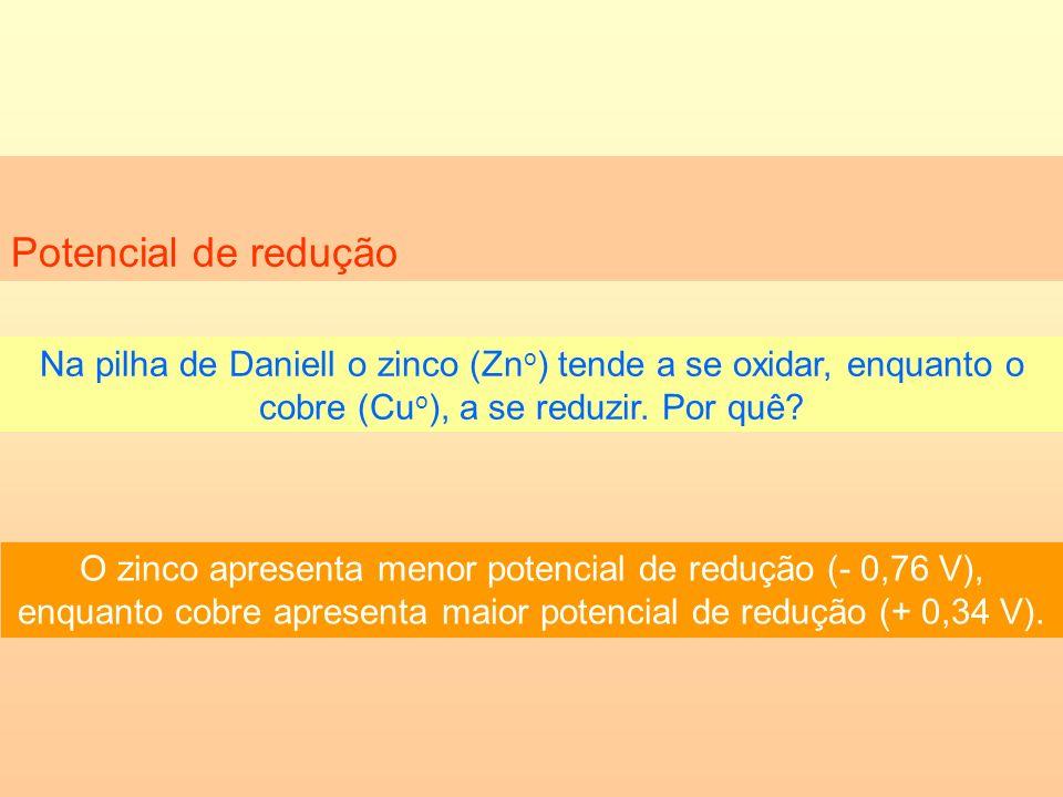 Potencial de redução Na pilha de Daniell o zinco (Zno) tende a se oxidar, enquanto o cobre (Cuo), a se reduzir. Por quê