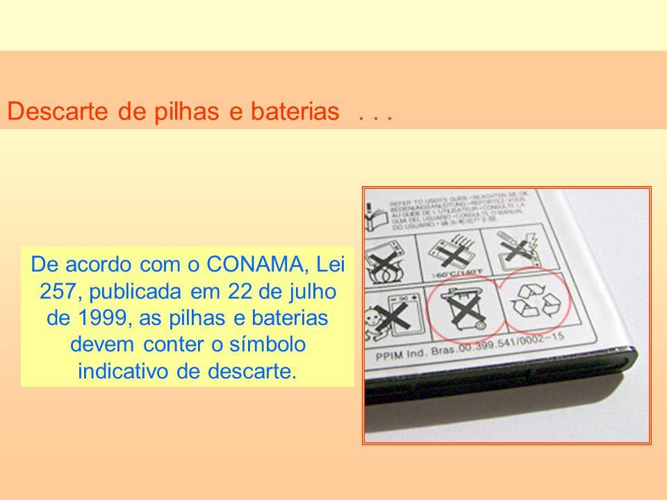Descarte de pilhas e baterias . . .