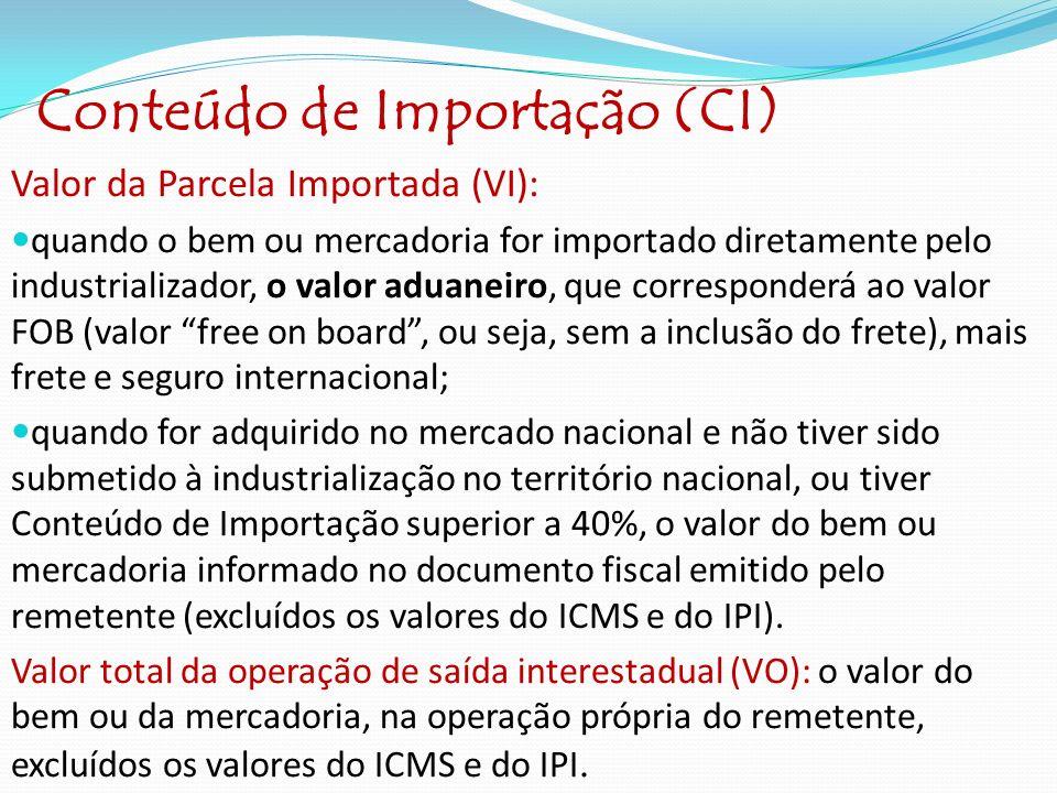 Conteúdo de Importação (CI)