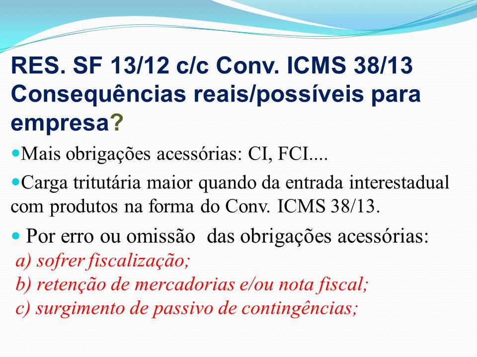 RES. SF 13/12 c/c Conv. ICMS 38/13 Consequências reais/possíveis para empresa