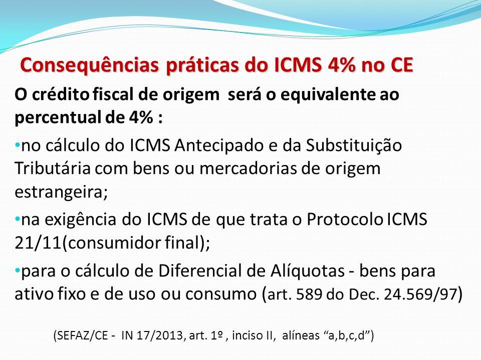 Consequências práticas do ICMS 4% no CE