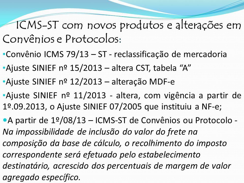 ICMS-ST com novos produtos e alterações em Convênios e Protocolos: