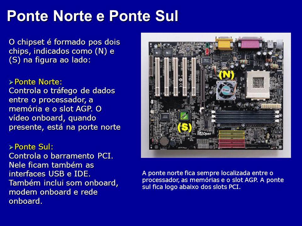 Ponte Norte e Ponte SulO chipset é formado pos dois chips, indicados como (N) e (S) na figura ao lado:
