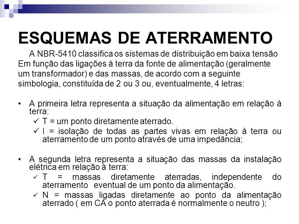 ESQUEMAS DE ATERRAMENTO