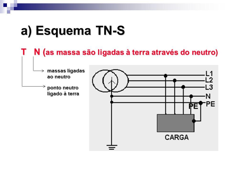a) Esquema TN-S T N (as massa são ligadas à terra através do neutro)
