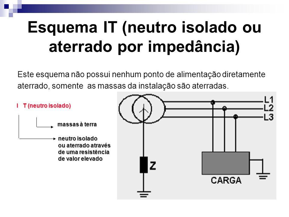 Esquema IT (neutro isolado ou aterrado por impedância)