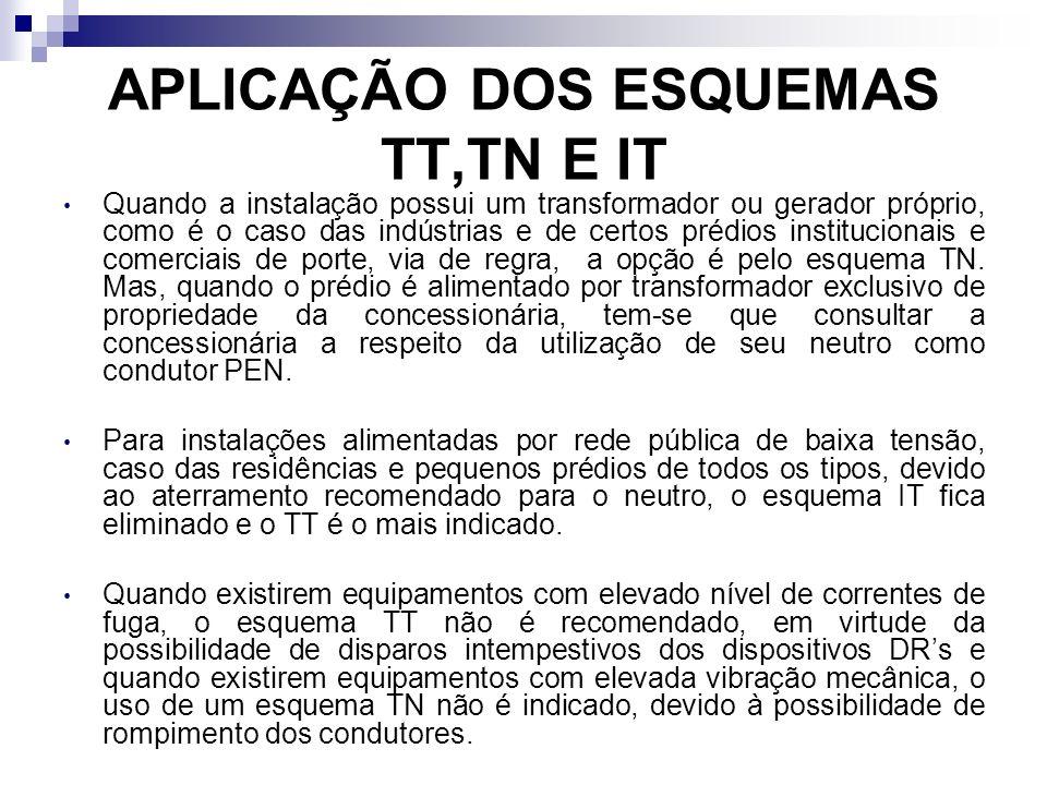 APLICAÇÃO DOS ESQUEMAS TT,TN E IT