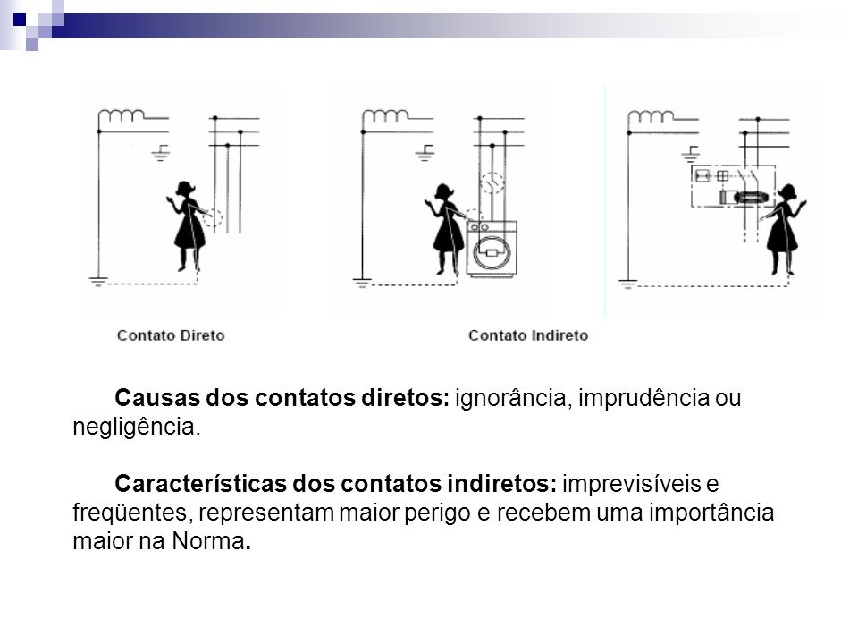 Causas dos contatos diretos: ignorância, imprudência ou negligência.