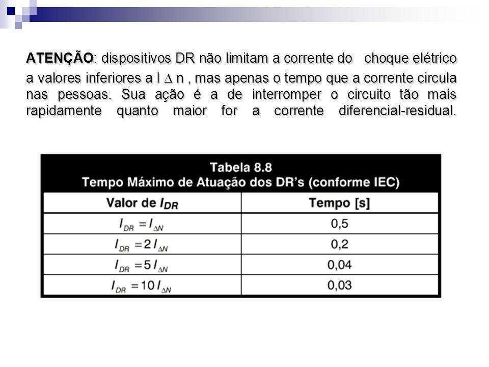 ATENÇÃO: dispositivos DR não limitam a corrente do choque elétrico a valores inferiores a I  n , mas apenas o tempo que a corrente circula nas pessoas.