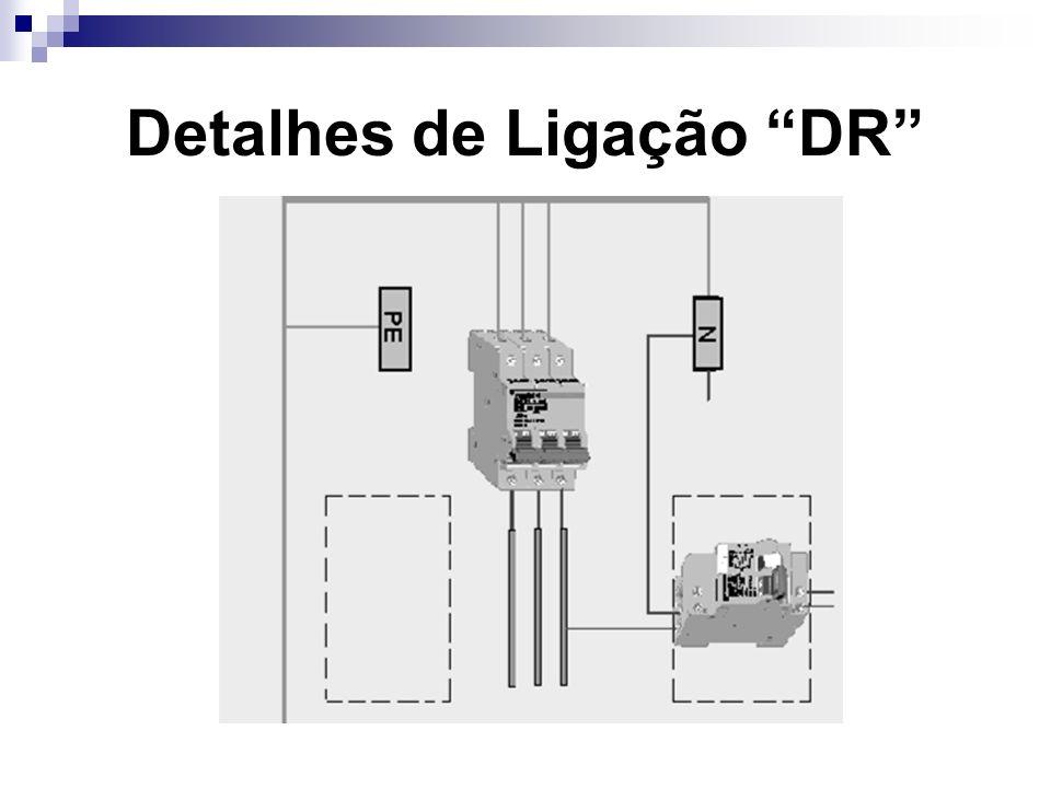 Detalhes de Ligação DR