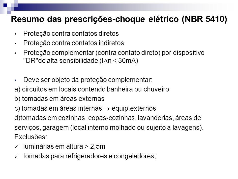 Resumo das prescrições-choque elétrico (NBR 5410)