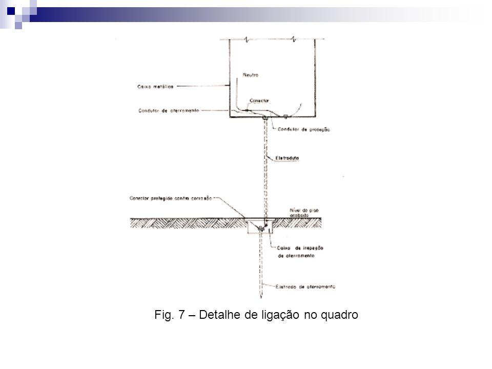 Fig. 7 – Detalhe de ligação no quadro