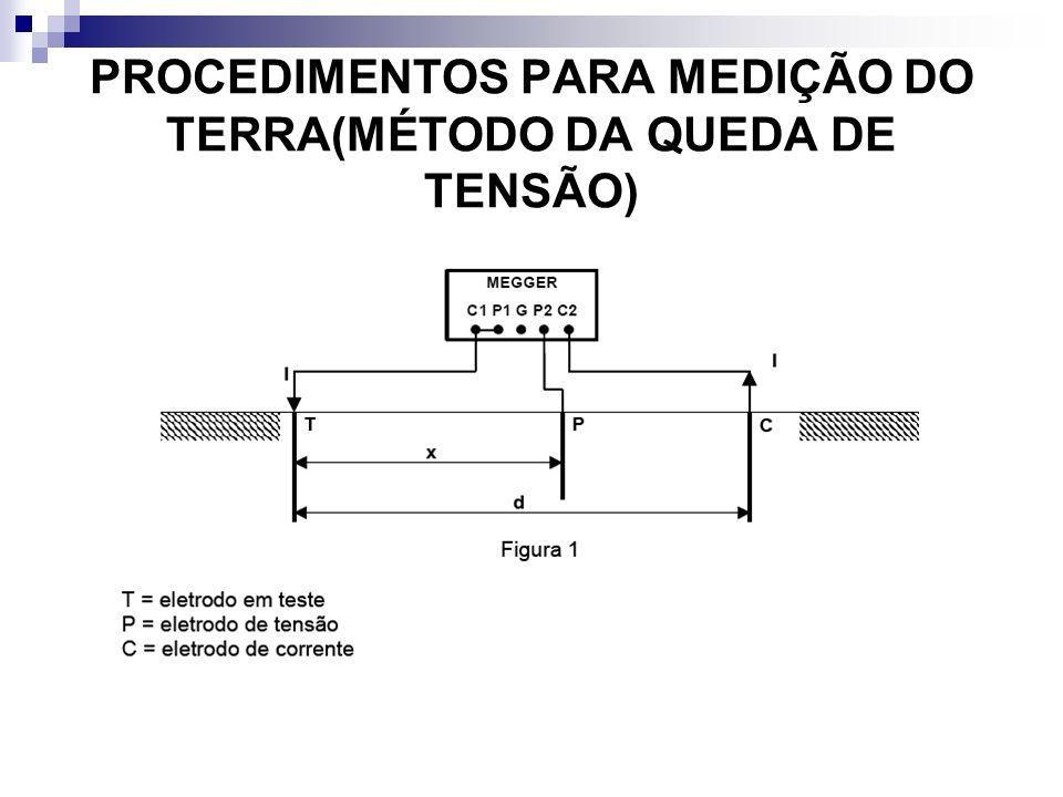 PROCEDIMENTOS PARA MEDIÇÃO DO TERRA(MÉTODO DA QUEDA DE TENSÃO)