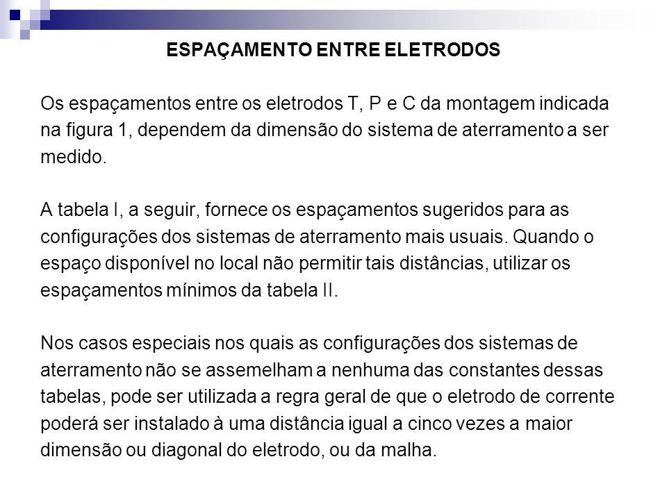 ESPAÇAMENTO ENTRE ELETRODOS