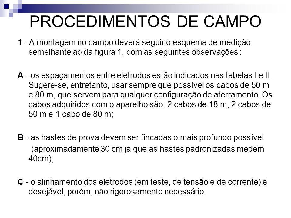 PROCEDIMENTOS DE CAMPO