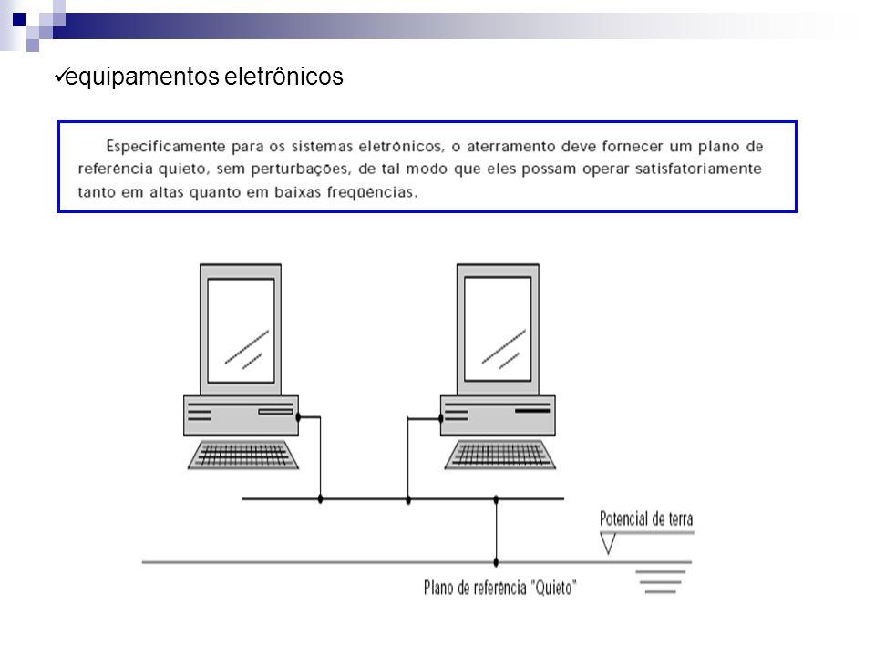 equipamentos eletrônicos