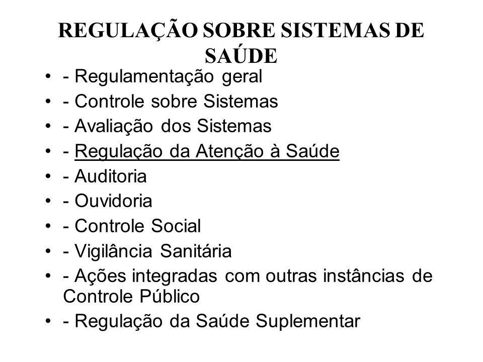 REGULAÇÃO SOBRE SISTEMAS DE SAÚDE