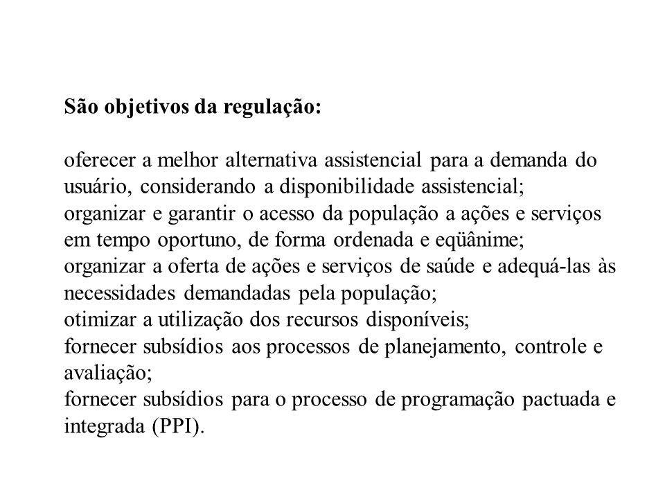 São objetivos da regulação: