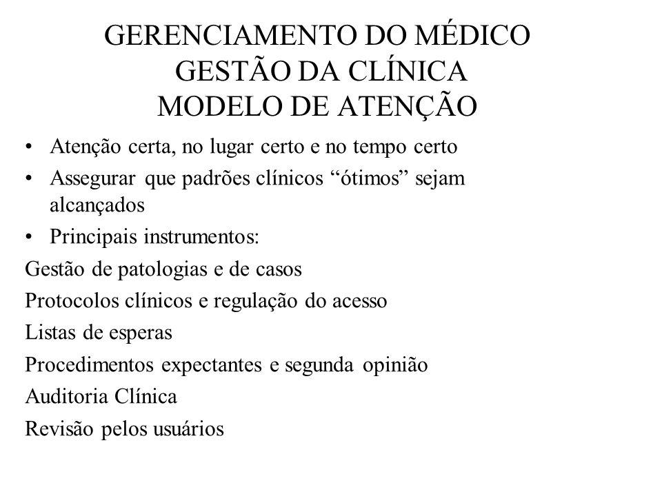 GERENCIAMENTO DO MÉDICO GESTÃO DA CLÍNICA MODELO DE ATENÇÃO