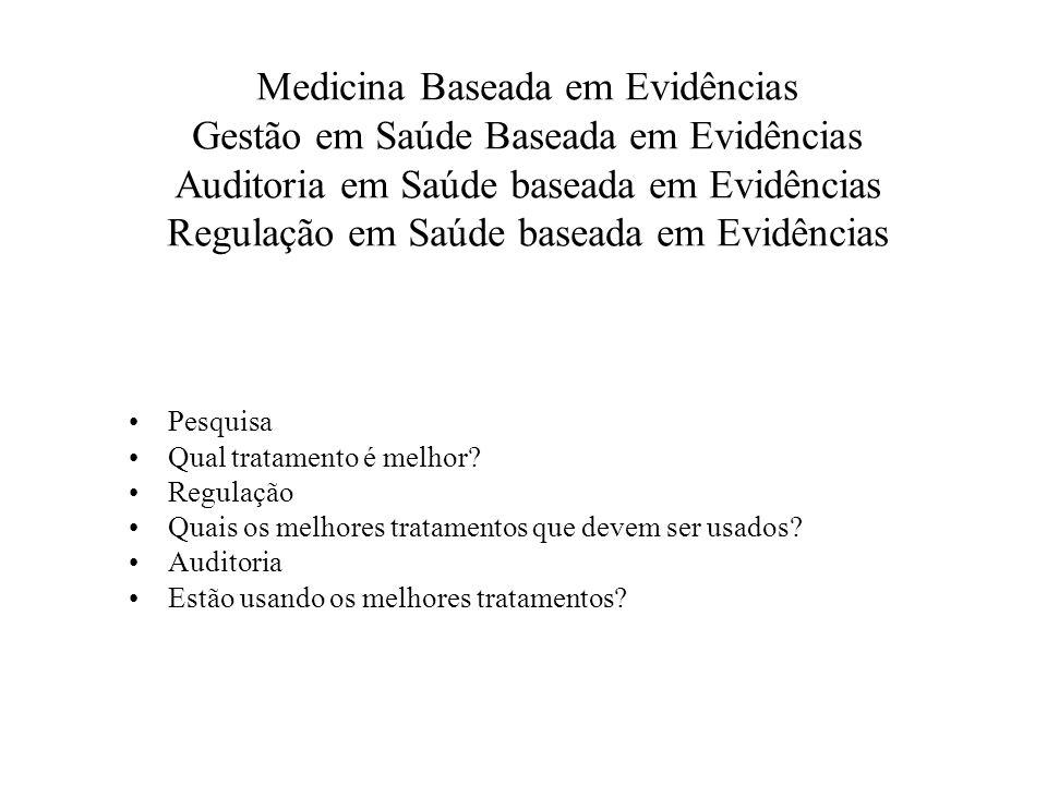 Medicina Baseada em Evidências Gestão em Saúde Baseada em Evidências Auditoria em Saúde baseada em Evidências Regulação em Saúde baseada em Evidências