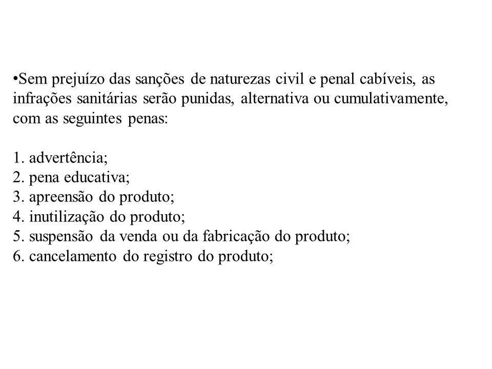 Sem prejuízo das sanções de naturezas civil e penal cabíveis, as infrações sanitárias serão punidas, alternativa ou cumulativamente, com as seguintes penas: