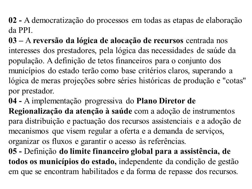 02 - A democratização do processos em todas as etapas de elaboração da PPI.