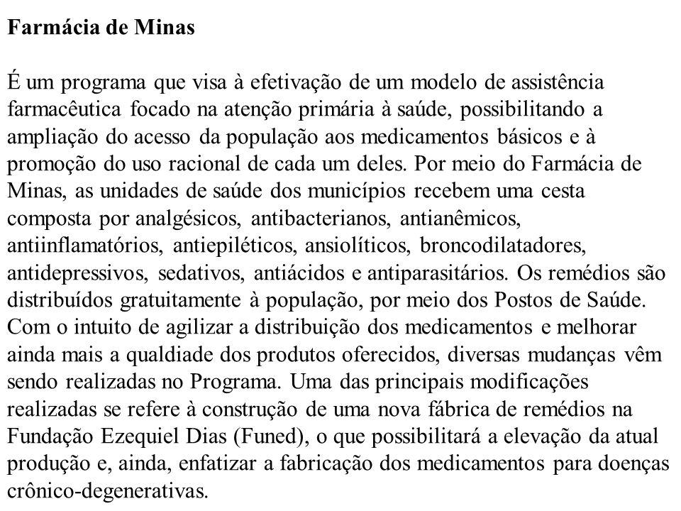 Farmácia de Minas