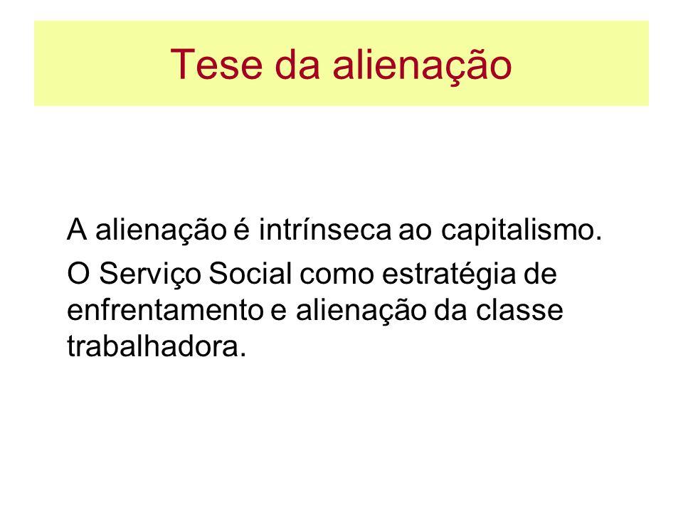 Tese da alienação A alienação é intrínseca ao capitalismo.