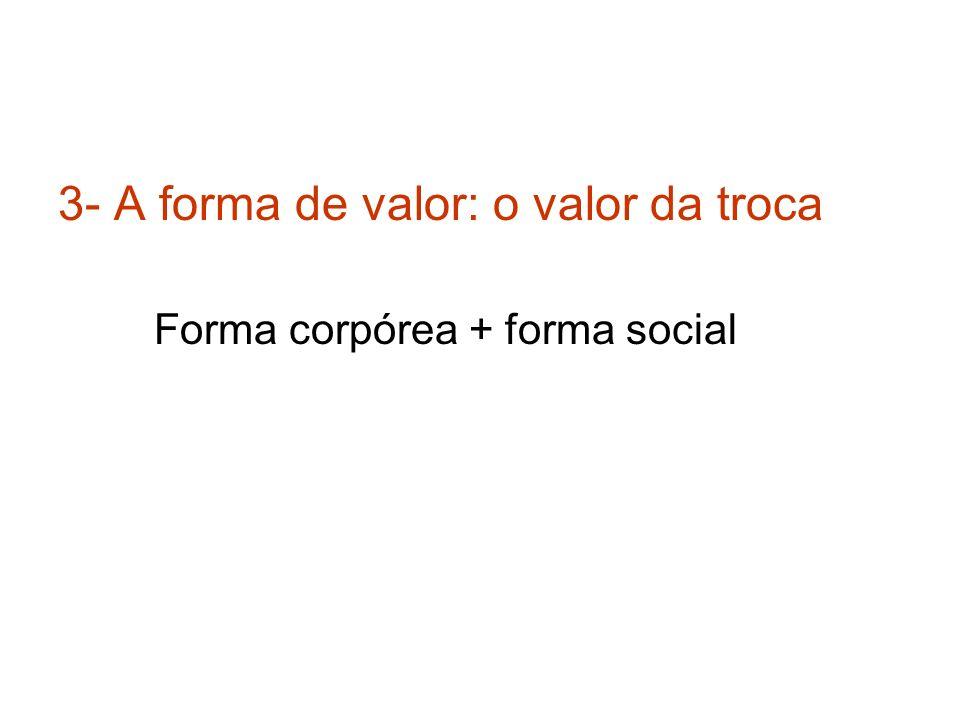 3- A forma de valor: o valor da troca