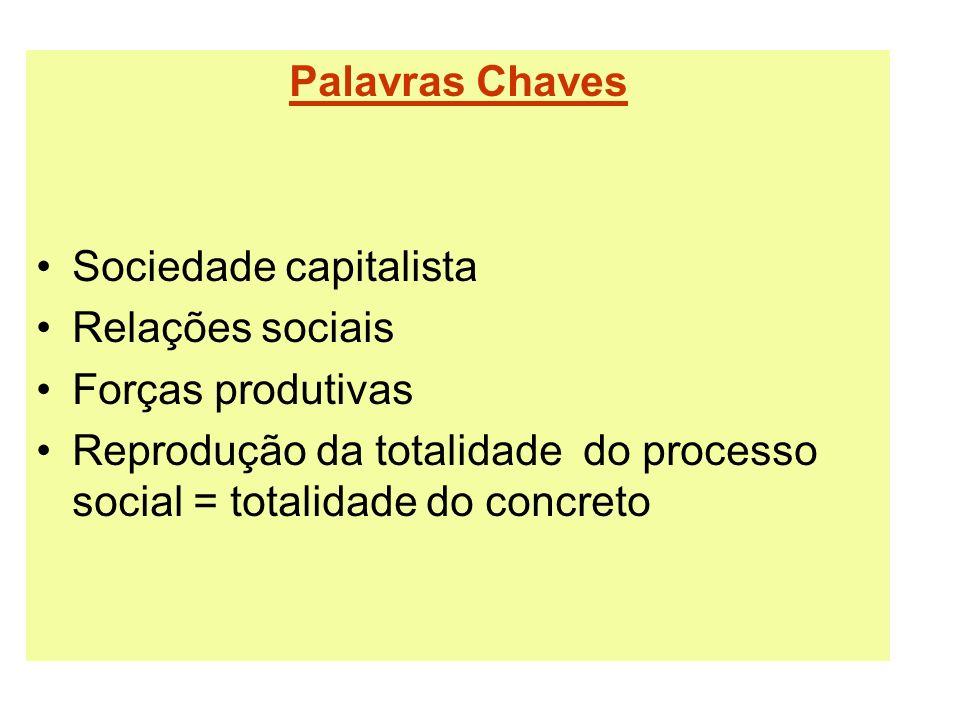 Palavras Chaves Sociedade capitalista. Relações sociais.