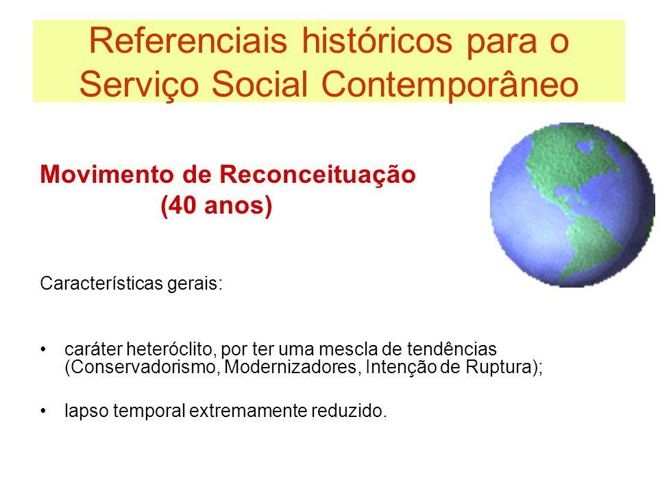 Referenciais históricos para o Serviço Social Contemporâneo