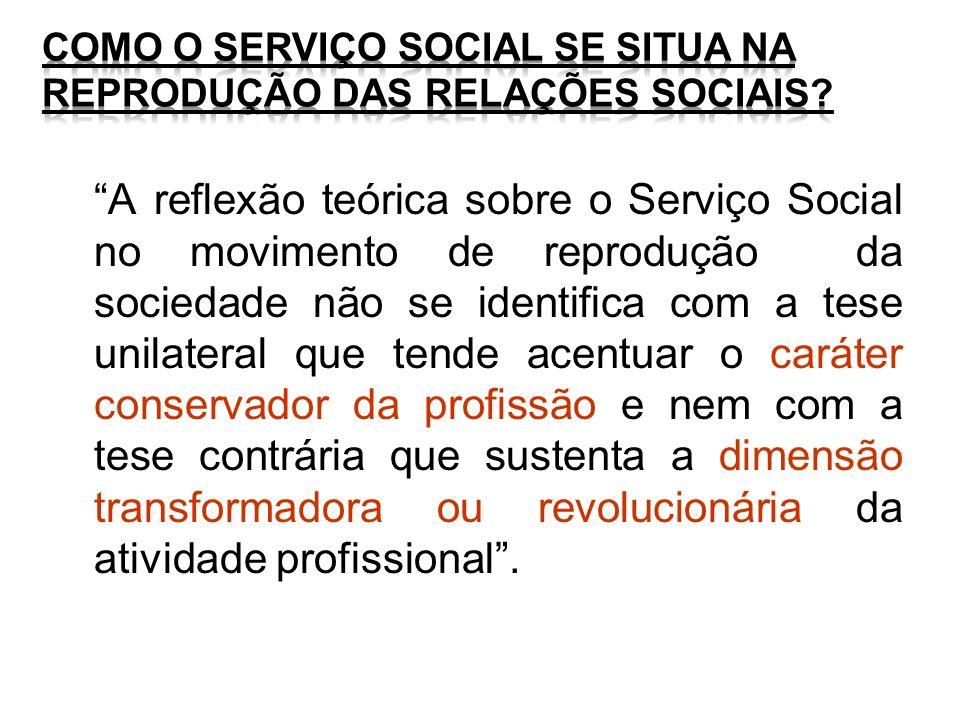 Como o Serviço Social se situa na reprodução das relações sociais